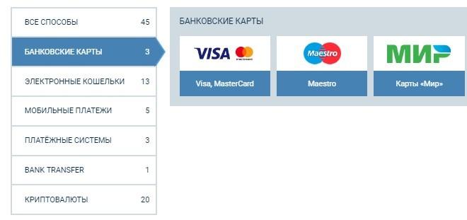 Вывод со счёта 1xbet на банковские карты