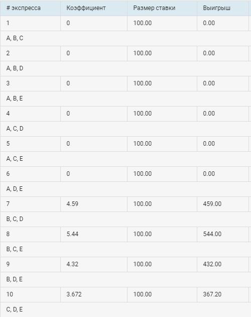 Пример расчёта системы в фонбет